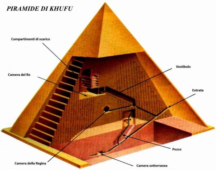 cheope piramide